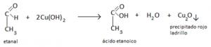 Red de aldehido con cobre