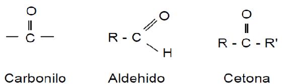 Resultado de imagen para aldehidos