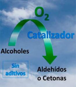 aldehidoss