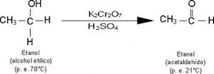 oxidacion de alcohol