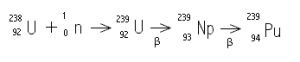 uranio 2