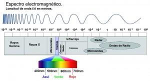 espectro 2