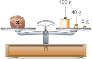 peso específico