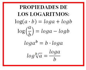 logaritmos propiedades