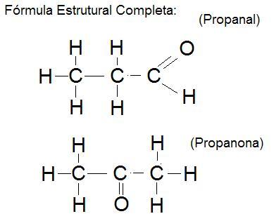 Tipos de Isomería – Química y algo más