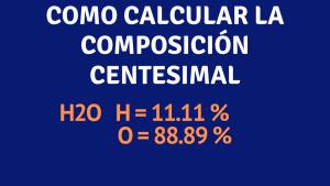 como calcular composición centesimal