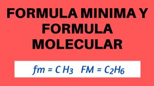 formula minima y molecular